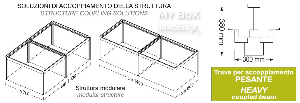 sisema modulare pergole alluminio lineas