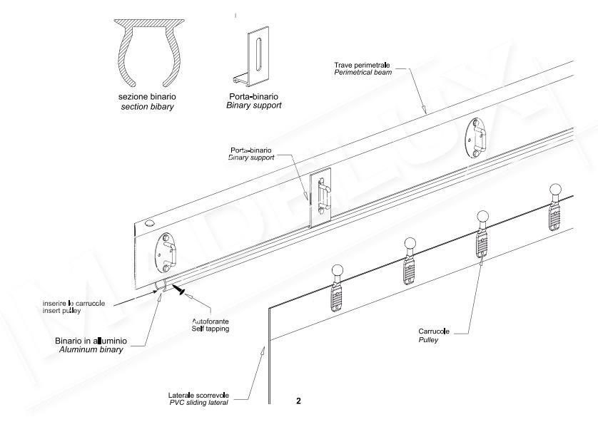schema montaggio laterali scorrevoli gazebo