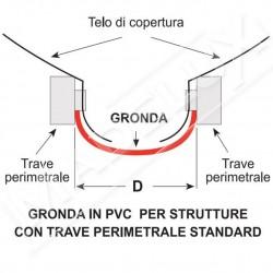 Grondaia collegamento PVC per gazebo professionale