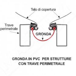 Grondaia collegamento 3m Acciaio